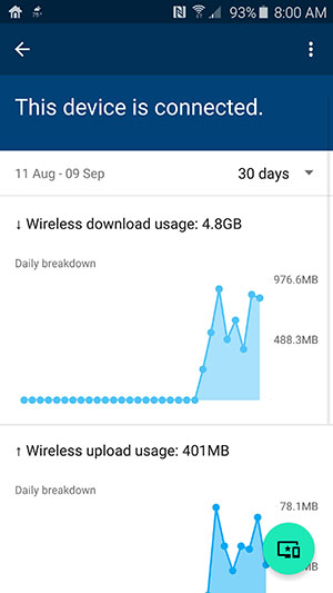 Google On app showing usage for one device
